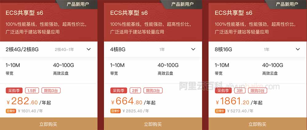 阿里云服务器ECS共享型s6优惠价格